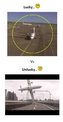 Q/ Can you spot the difference between lucky & unlucky?