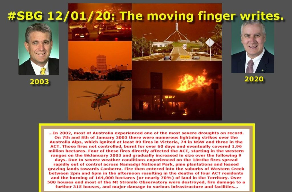 #SBG 12/01/20: The moving finger writes.